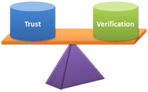 Trust... but verify | Andrew Abramowitz